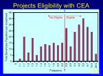 projects eligibility with cea17