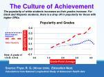 the culture of achievement
