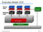 execution model clr