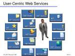 user centric web services