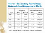 tier 2 secondary prevention determining response in math