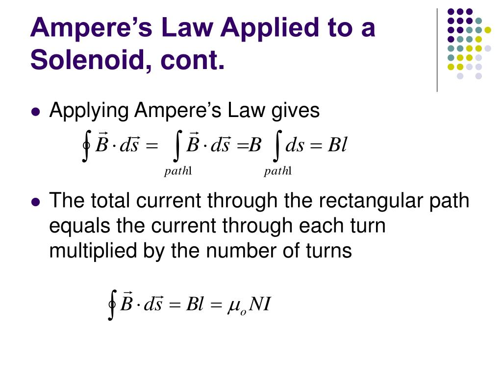 Ampere's Law Applied to a Solenoid, cont.