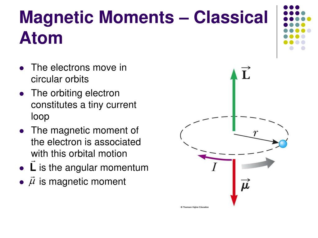 Magnetic Moments – Classical Atom