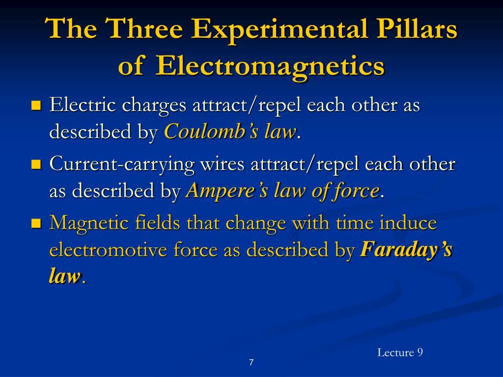 The Three Experimental Pillars of Electromagnetics