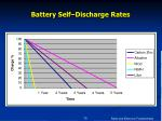 battery self discharge rates