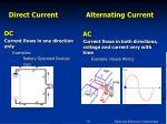 direct current alternating current