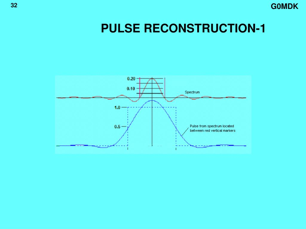 PULSE RECONSTRUCTION-1
