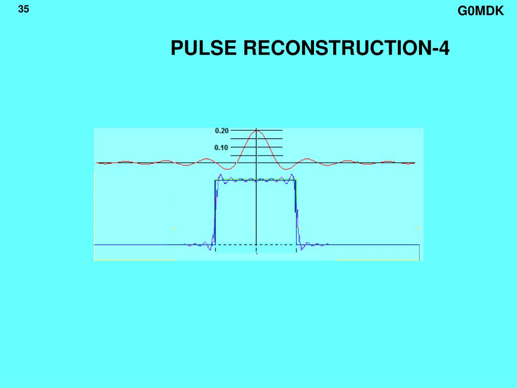 PULSE RECONSTRUCTION-4