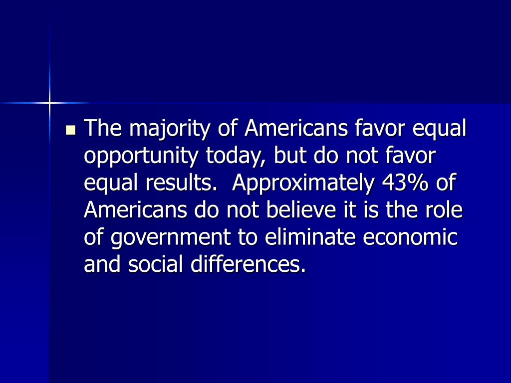 The majority of Americans favor equal opportunity today, but do not favor equal results.  Approximately 43% of Americans do not believe it is the role of government to eliminate economic and social differences.