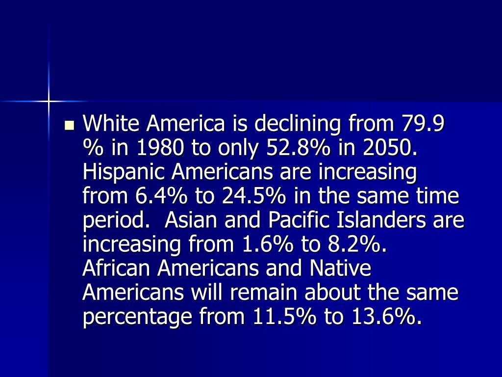 White America is declining from 79.9 % in 1980 to only 52.8% in 2050.  Hispanic Americans are increasing from 6.4% to 24.5% in the same time period.  Asian and Pacific Islanders are increasing from 1.6% to 8.2%.  African Americans and Native Americans will remain about the same percentage from 11.5% to 13.6%.