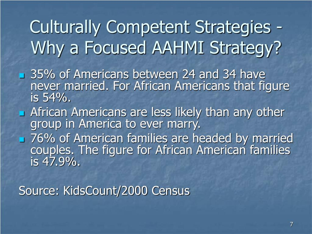 Culturally Competent Strategies -