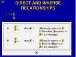 direct and inverse relationships27
