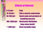 effects of current
