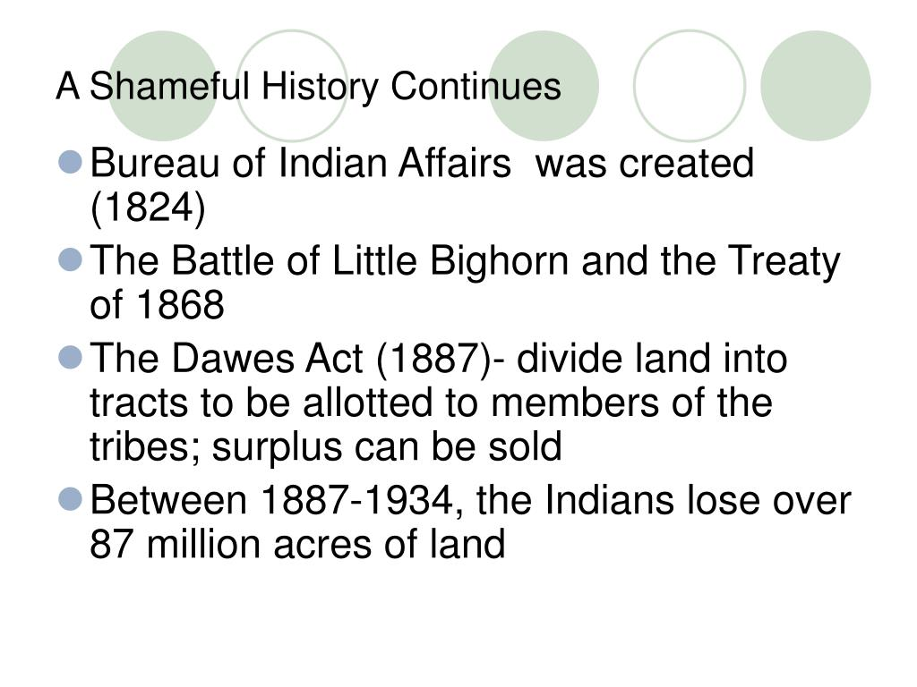 A Shameful History Continues
