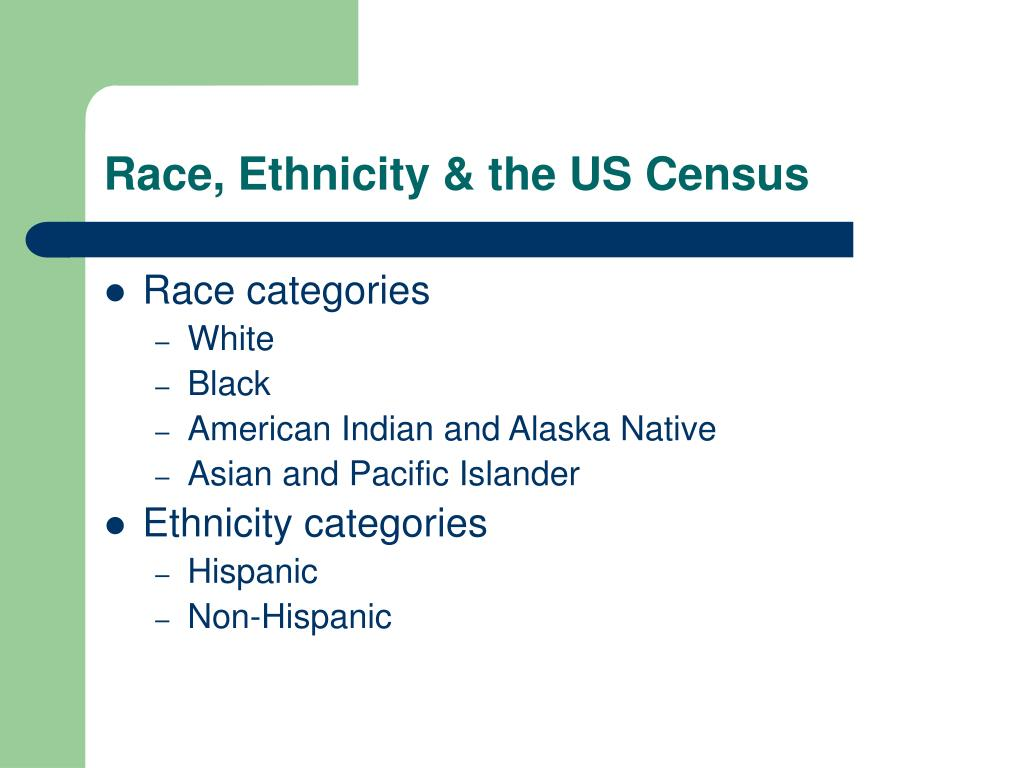 Race, Ethnicity & the US Census