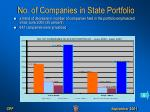 no of companies in state portfolio