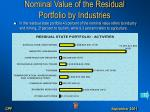 nominal value of the residual portfolio by industries
