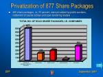 privatization of 877 share packages