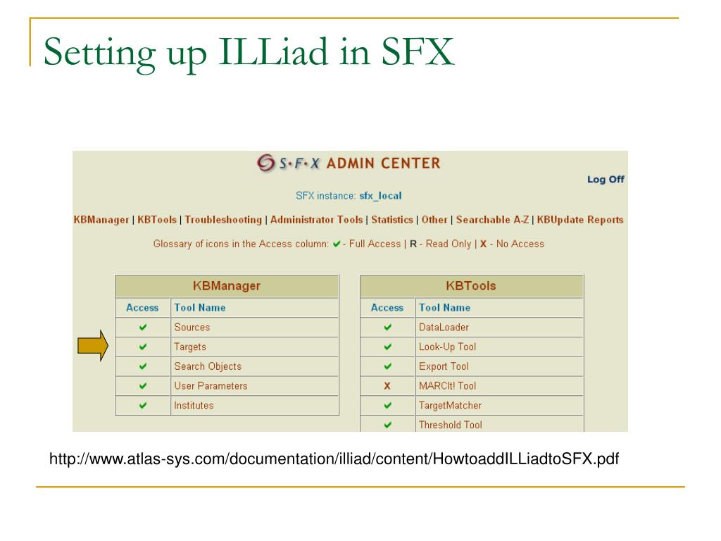Setting up ILLiad in SFX