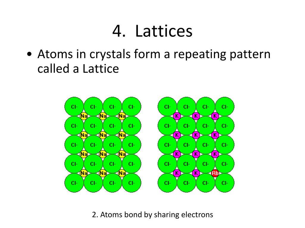 4.  Lattices