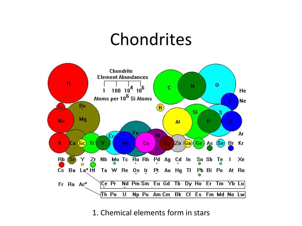 Chondrites