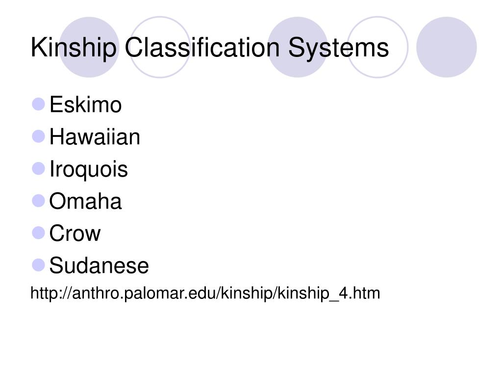 Kinship Classification Systems