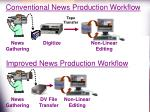 conventional news production workflow