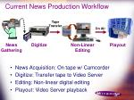 current news production workflow