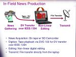 in field news production