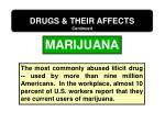 drugs their affects43