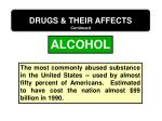 drugs their affects51