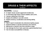 drugs their affects53
