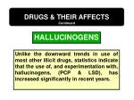 drugs their affects69