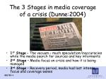the 3 stages in media coverage of a crisis dunne 2004