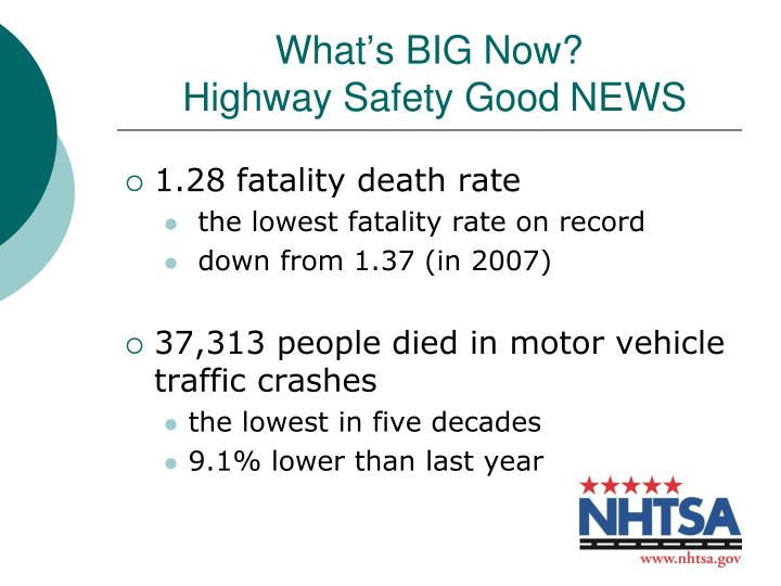 What s big now highway safety good news