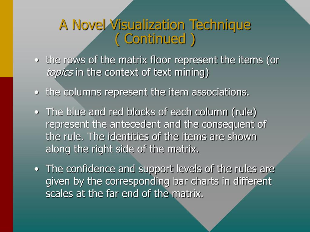 A Novel Visualization Technique           ( Continued )