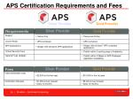 aps certification requirements and fees