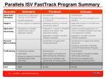 parallels isv fasttrack program summary