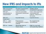 new ifrs and impacts to ifis