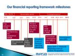 our financial reporting framework milestones