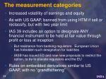 the measurement categories12