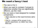 we need a fancy t test