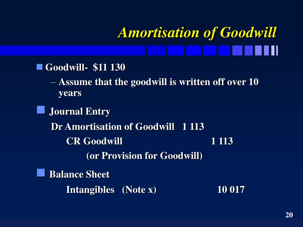 Amortisation of Goodwill