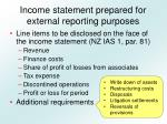income statement prepared for external reporting purposes