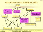 geographic development of smes