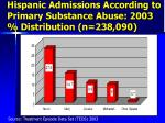 hispanic admissions according to primary substance abuse 2003 distribution n 238 090