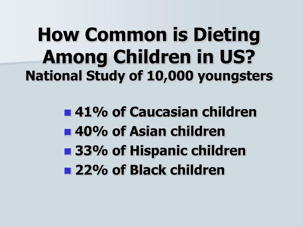 How Common is Dieting Among Children in US?