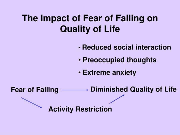 The Impact of Fear of Falling on  Quality of Life