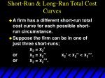 short run long run total cost curves