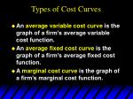 types of cost curves3